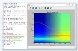 free Nonlinear Partial